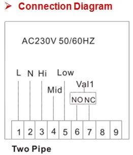 or620-3